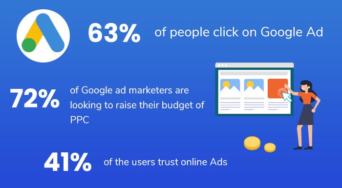 key benefits of google analytics