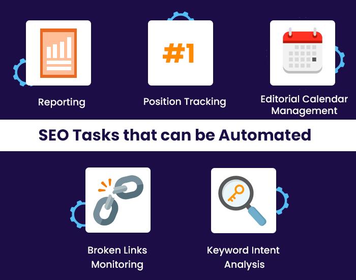 Seo Tasks