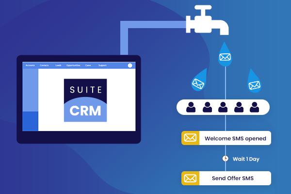 SuiteCRM SMS Drip Campaign