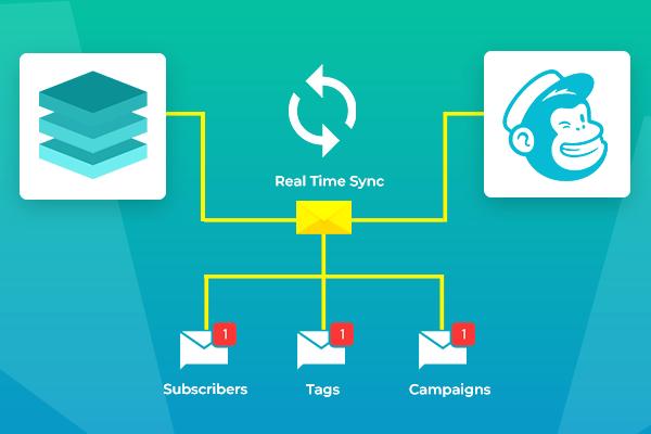 SugarCRM Mailchimp Integration (Lite)
