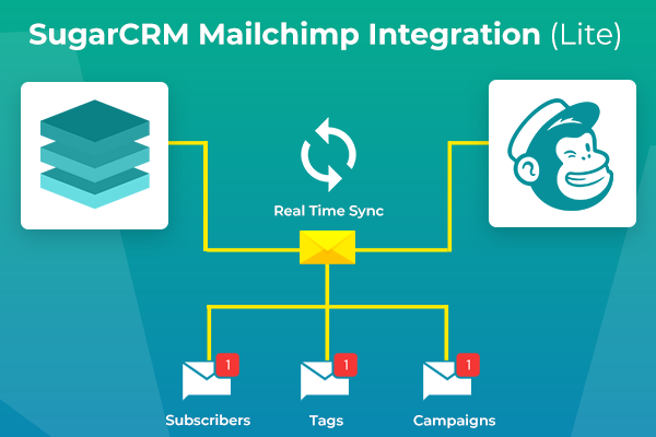 SugarCRM Mailchimp Integration (Lite)